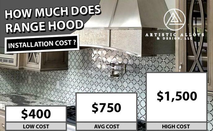 Range Hood Installation Cost